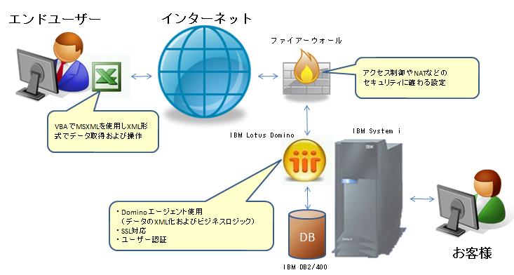 solution01-01